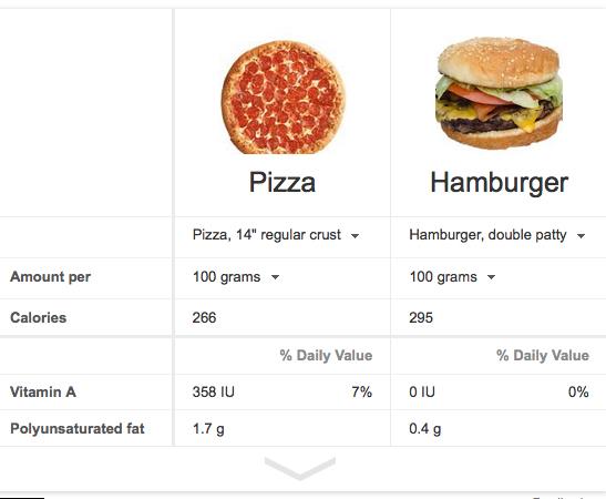 calories aliments google